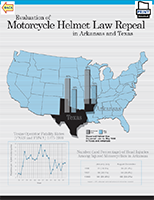 Evaluation of Motorcycle Helmet Law Repeal in Arkansas and Texas, Paper